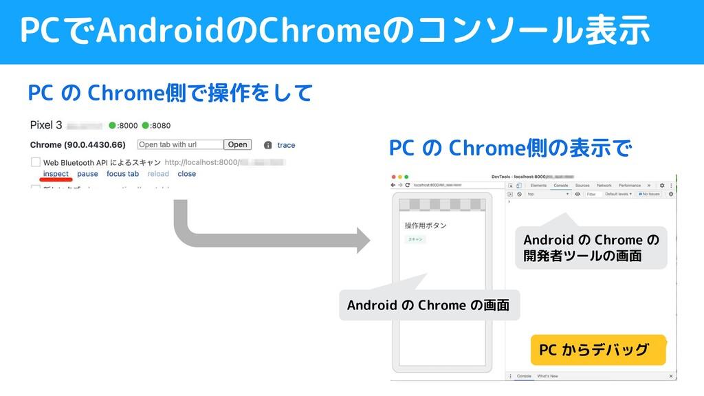 PCでAndroidのChromeのコンソール表示 PC の Chrome側で操作をして PC...