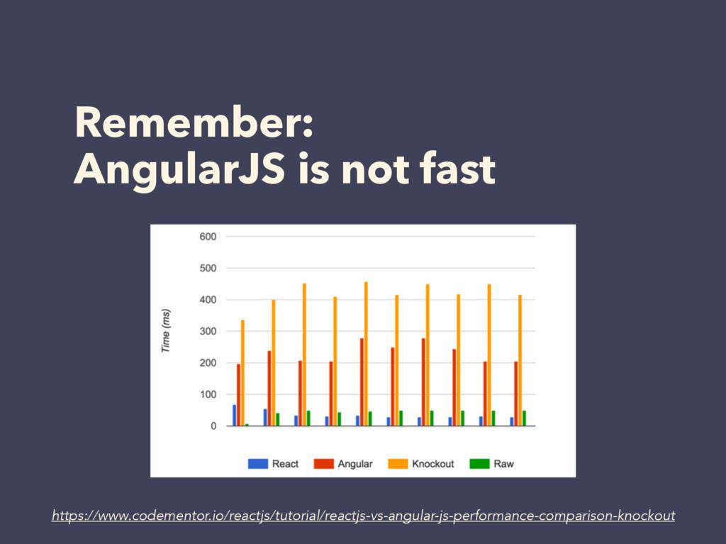 Remember: AngularJS is not fast https://www.cod...