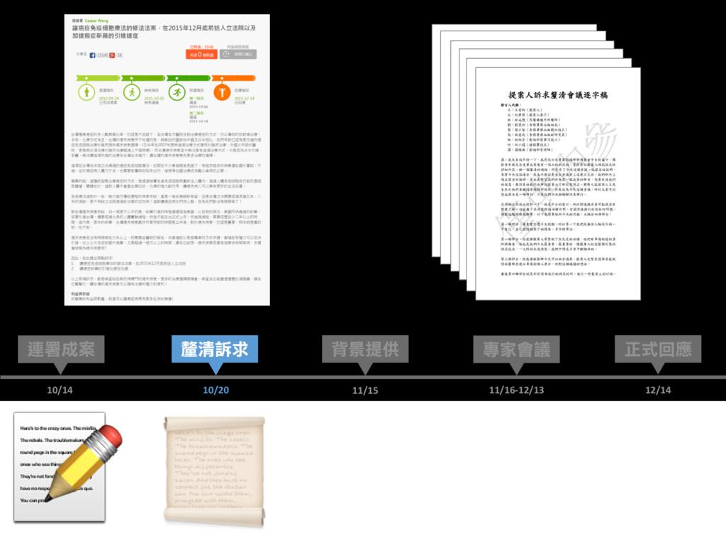12/14 正式回應 連署成案 專家會議 背景提供 10/14 11/15 11/16-12...