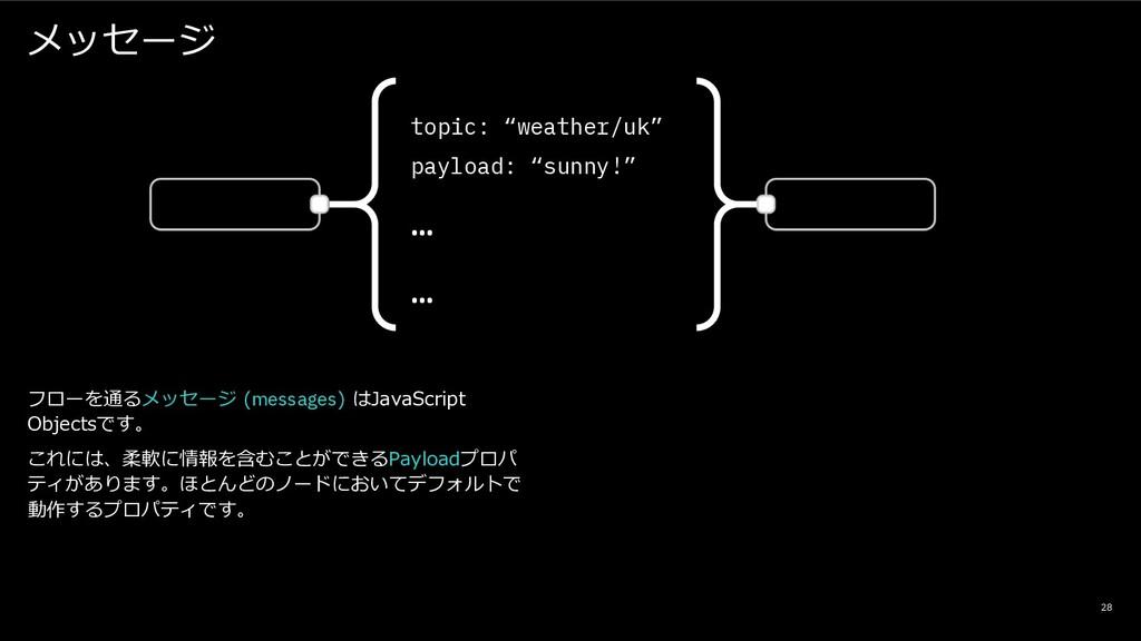 メッセージ 28 フローを通るメッセージ (messages) はJavaScript Obj...