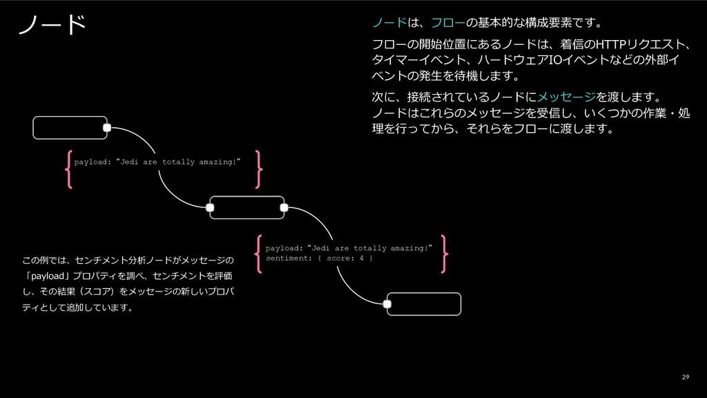 ノード 29 ノードは、フローの基本的な構成要素です。 フローの開始位置にあるノードは、着信の...