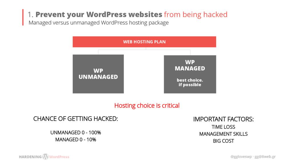 WP UNMANAGED WEB HOSTING PLAN WP MANAGED best c...