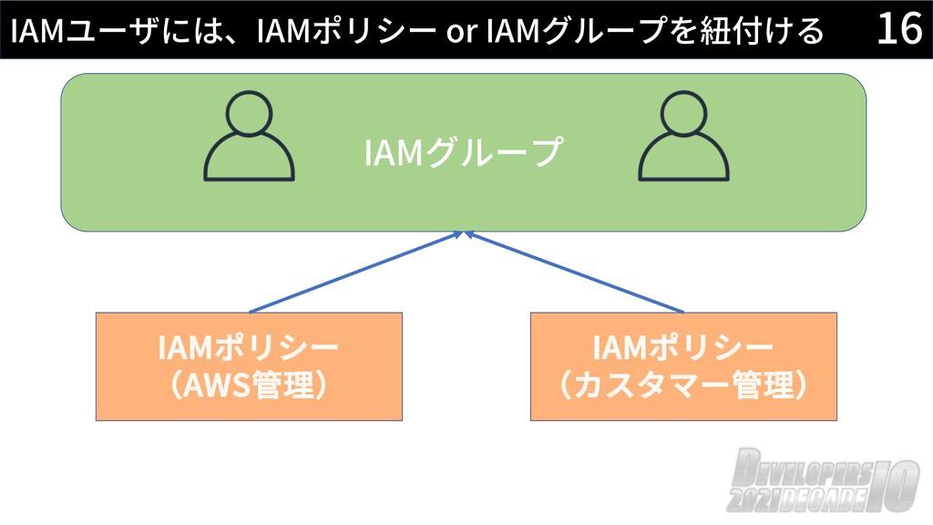 IAMグループ 16 IAMユーザには、IAMポリシー or IAMグループを紐付ける IAM...