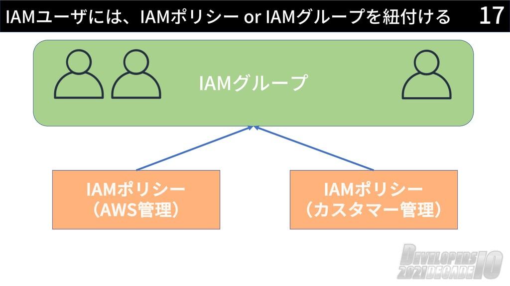 IAMグループ 17 IAMユーザには、IAMポリシー or IAMグループを紐付ける IAM...