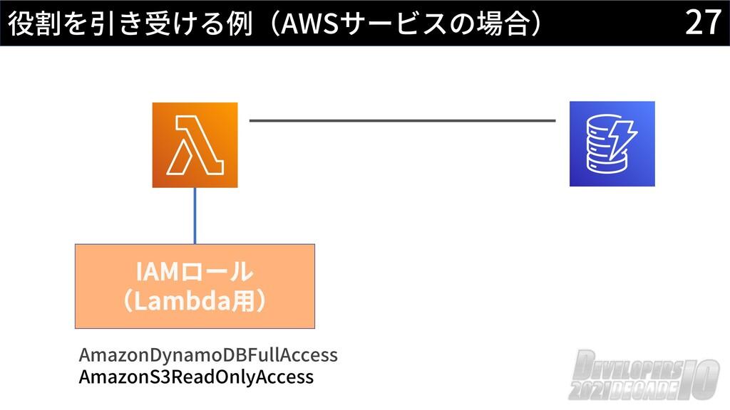27 役割を引き受ける例(AWSサービスの場合) IAMロール (Lambda⽤) Amazo...