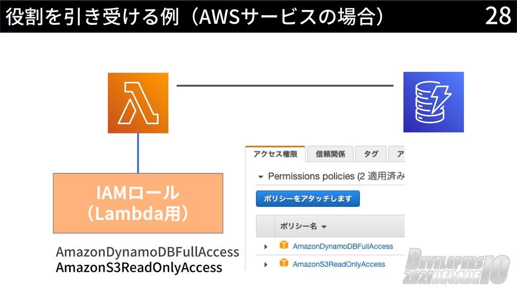 28 役割を引き受ける例(AWSサービスの場合) IAMロール (Lambda⽤) Amazo...