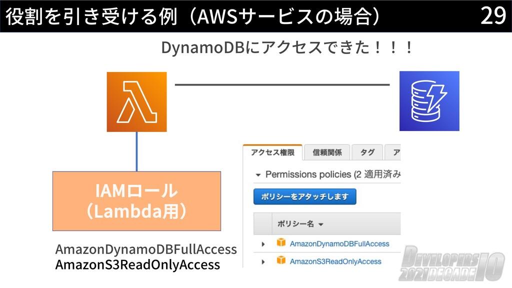 29 役割を引き受ける例(AWSサービスの場合) IAMロール (Lambda⽤) Amazo...