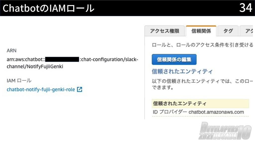 34 ChatbotのIAMロール