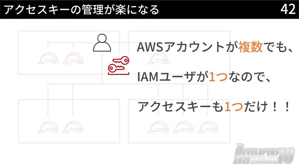 42 アクセスキーの管理が楽になる AWSアカウントが複数でも、 IAMユーザが1つなので、 ...