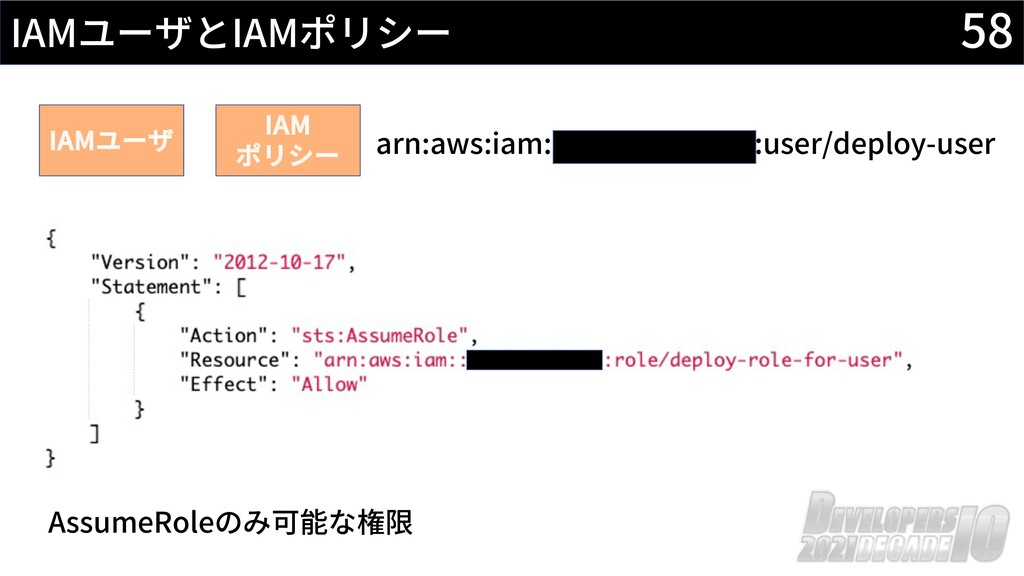 58 IAMユーザとIAMポリシー IAMユーザ IAM ポリシー arn:aws:iam::...