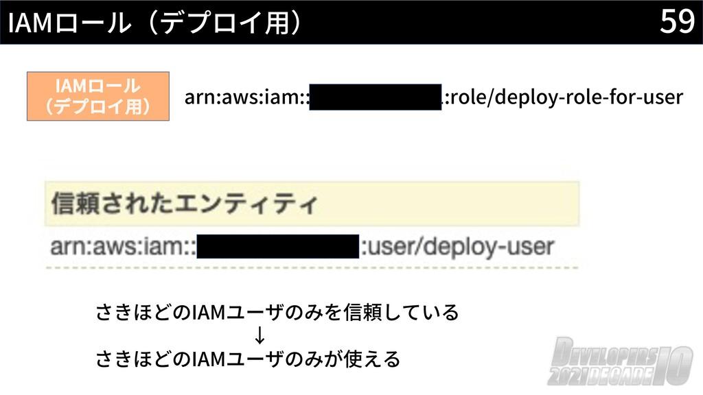 59 IAMロール(デプロイ⽤) arn:aws:iam::057885367821:role...