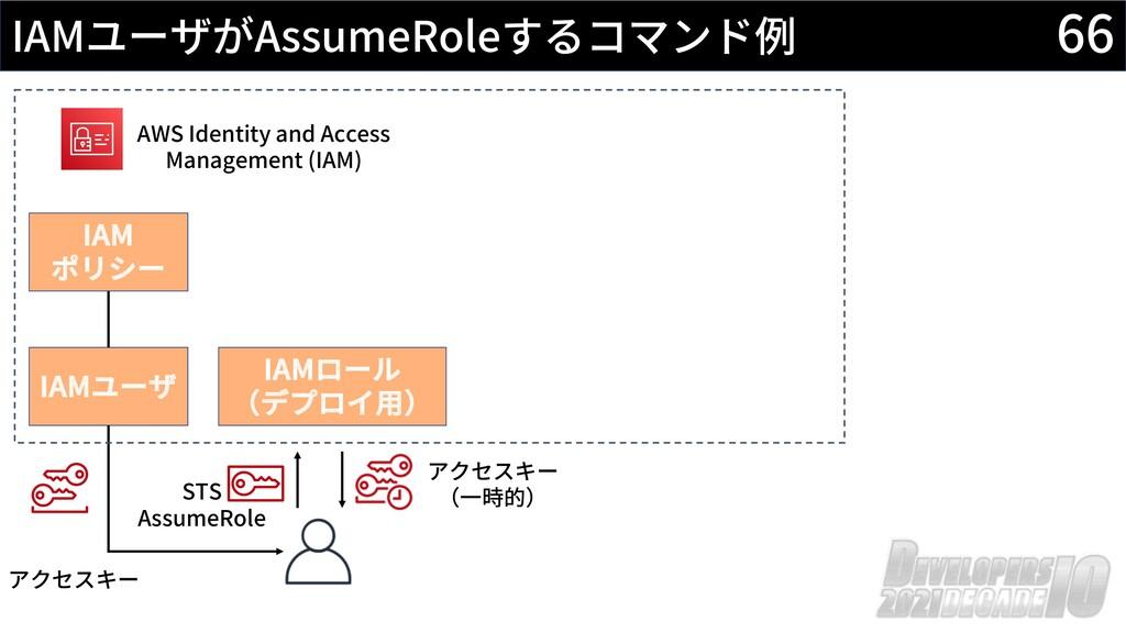66 IAMユーザがAssumeRoleするコマンド例 AWS Identity and Ac...