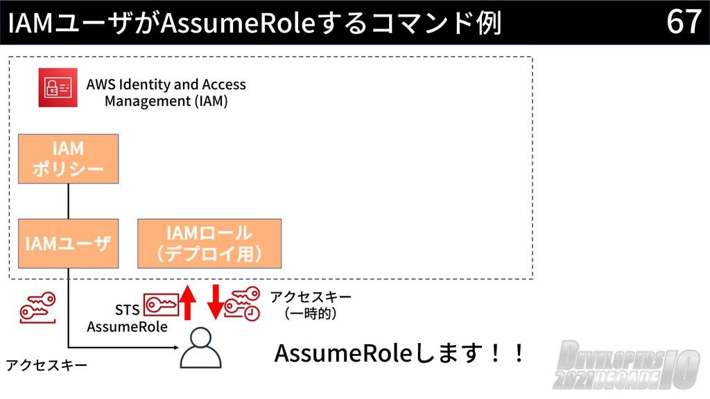 67 IAMユーザがAssumeRoleするコマンド例 AWS Identity and Ac...