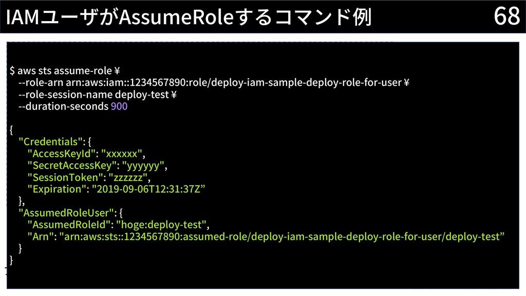 68 IAMユーザがAssumeRoleするコマンド例 AWS Identity and Ac...