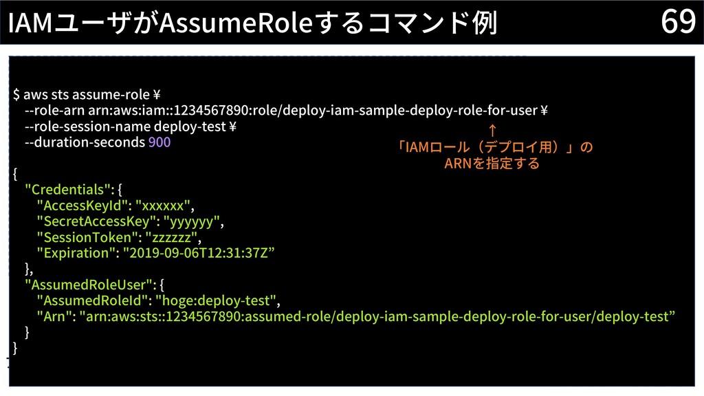 69 IAMユーザがAssumeRoleするコマンド例 AWS Identity and Ac...