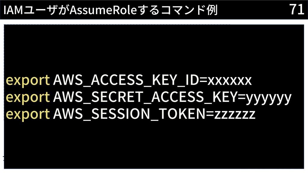 71 IAMユーザがAssumeRoleするコマンド例 AWS Identity and Ac...
