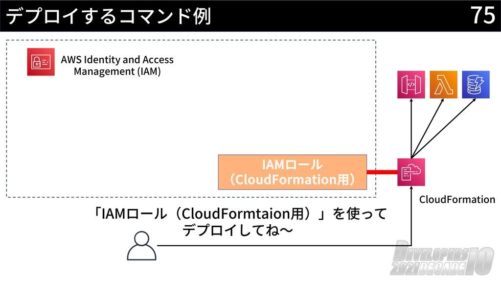 75 デプロイするコマンド例 AWS Identity and Access Manageme...