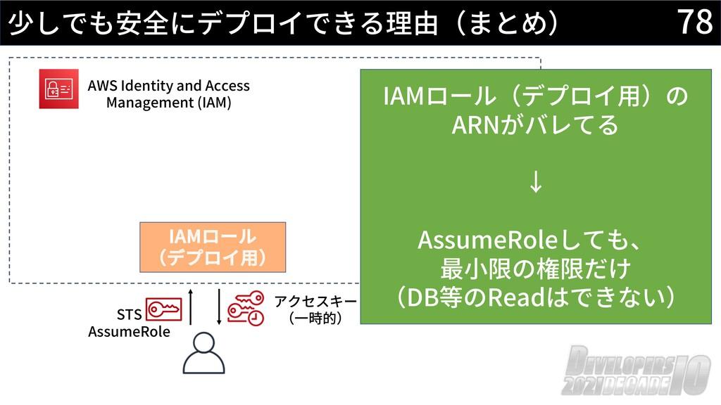78 少しでも安全にデプロイできる理由(まとめ) AWS Identity and Acces...