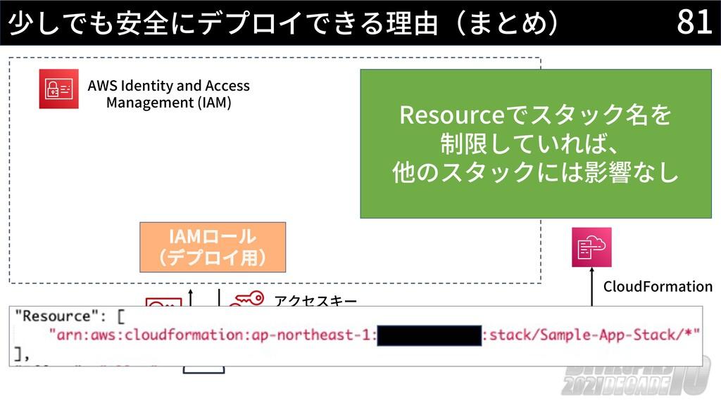 81 少しでも安全にデプロイできる理由(まとめ) AWS Identity and Acces...