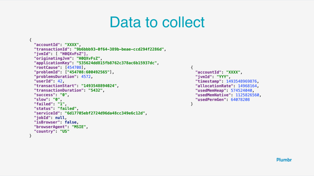 "Data to collect { ""accountId"": ""XXXX"", ""transac..."