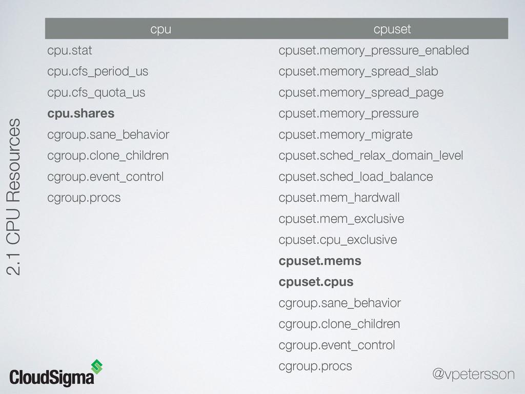 cpu cpuset cpu.stat cpuset.memory_pressure_enab...