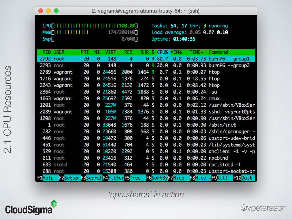 'cpu.shares' in action 2.1 CPU Resources @vpete...