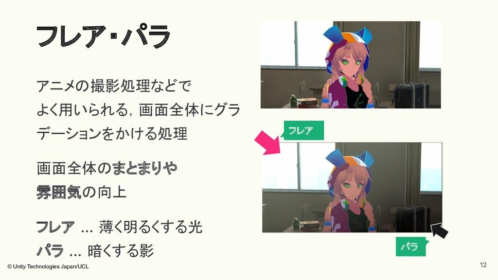 アニメの撮影処理などで よく用いられる,画面全体にグラ デーションをかける処理 画面全体のまと...