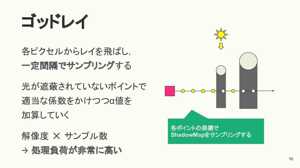 各ピクセルからレイを飛ばし, 一定間隔でサンプリングする 光が遮蔽されていないポイントで 適当...