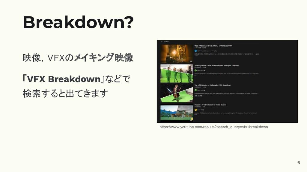 映像,VFXのメイキング映像 「VFX Breakdown」などで 検索すると出てきます Br...