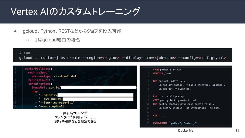 Vertex AIのカスタムトレーニング ● gcloud、Python、RESTなどからジョ...