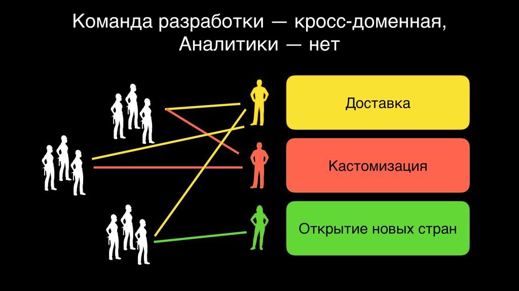 Команда разработки — кросс-доменная, Аналитики...