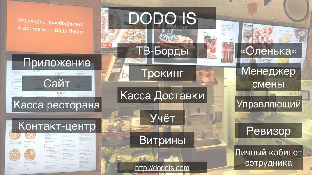 Приложение DODO IS Сайт Касса ресторана Контакт...