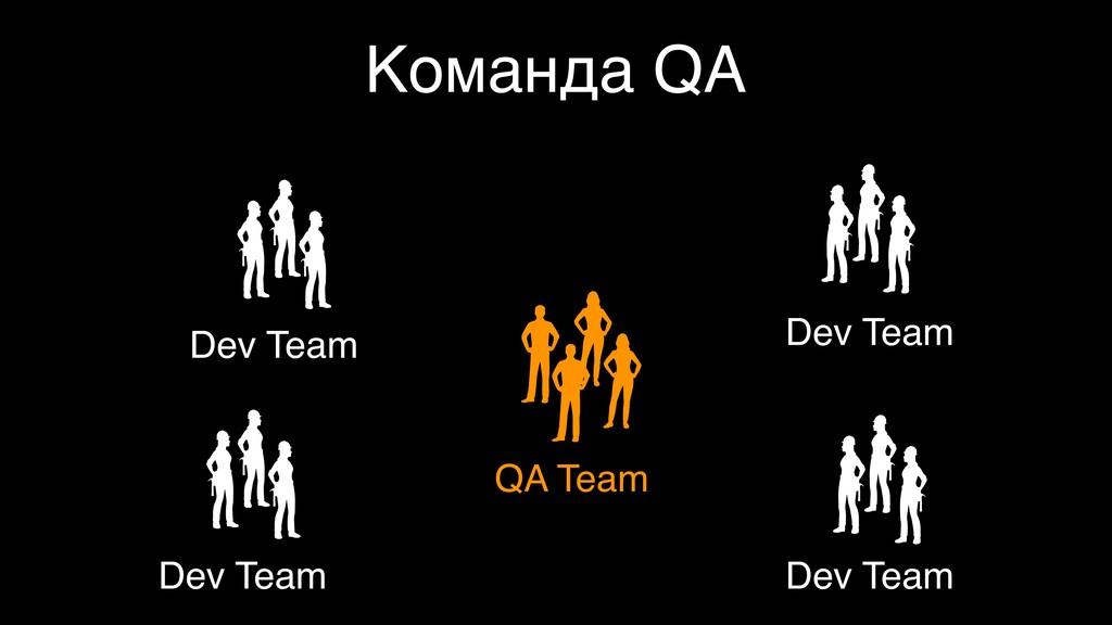 Команда QA QA Team Dev Team Dev Team Dev Team D...