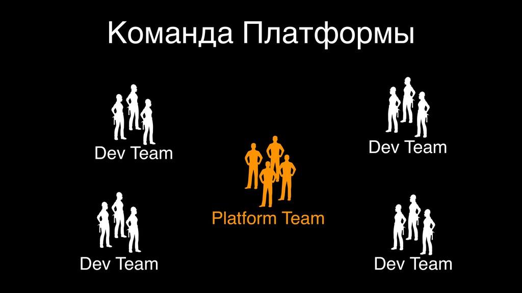 Команда Платформы Platform Team Dev Team Dev Te...