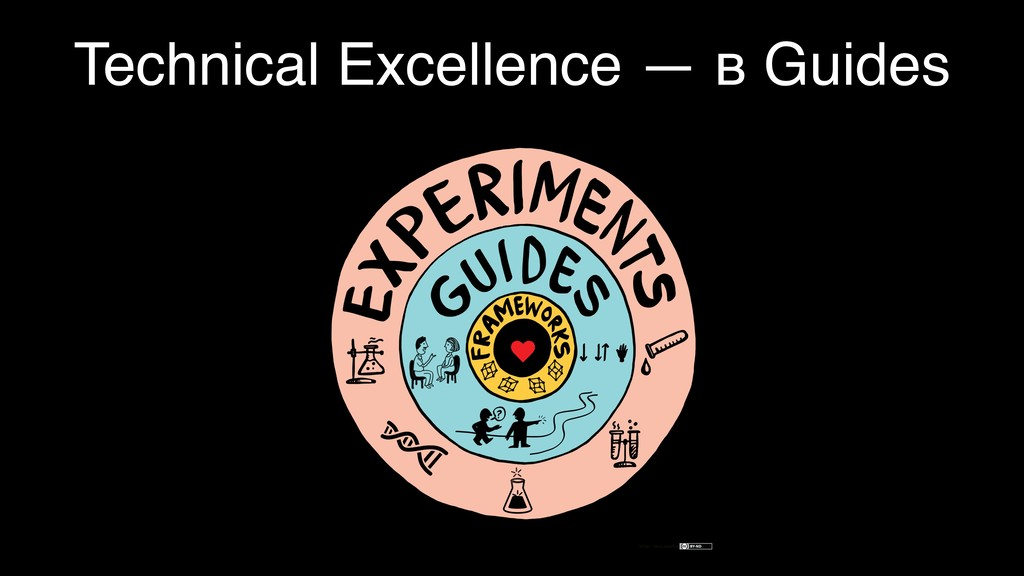 Technical Excellence — в Guides