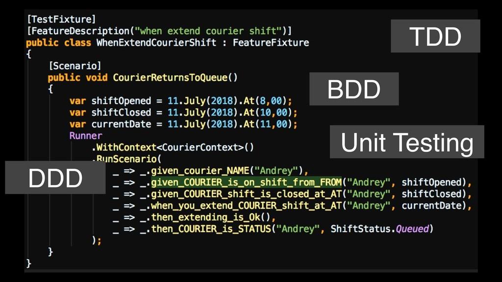 TDD BDD Unit Testing DDD