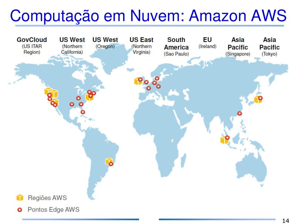 Computação em Nuvem: Amazon AWS 14