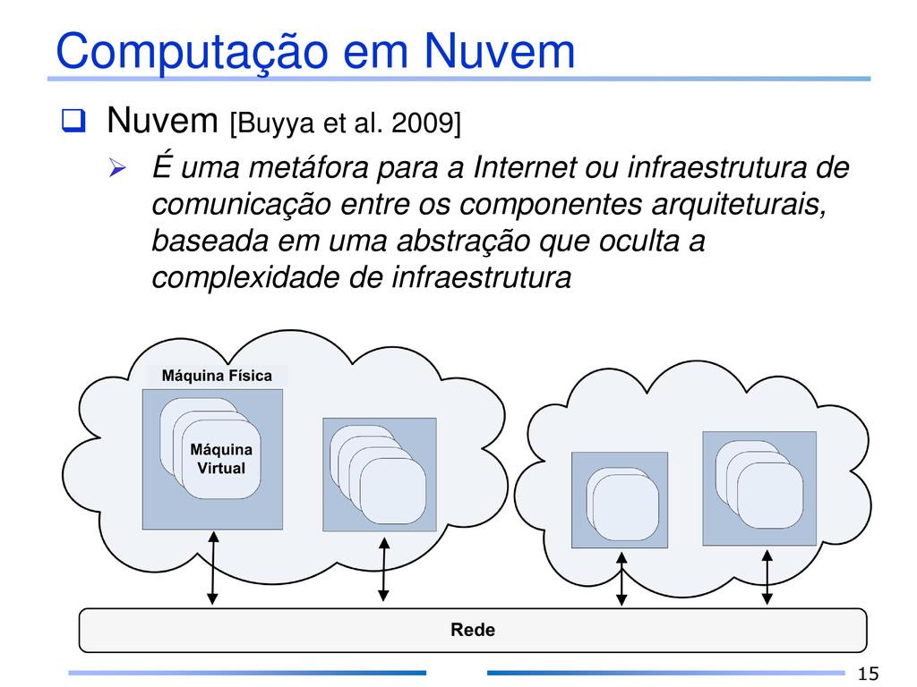 Computação em Nuvem  Nuvem [Buyya et al. 2009]...