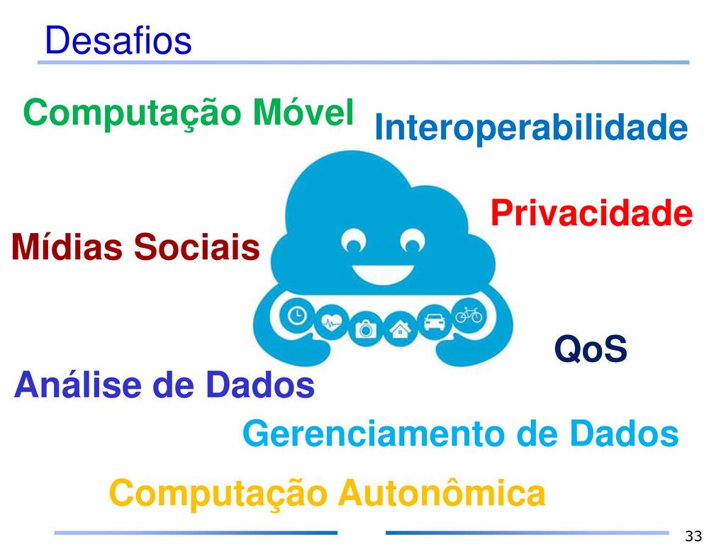Desafios 33 Mídias Sociais Computação Móvel Ger...