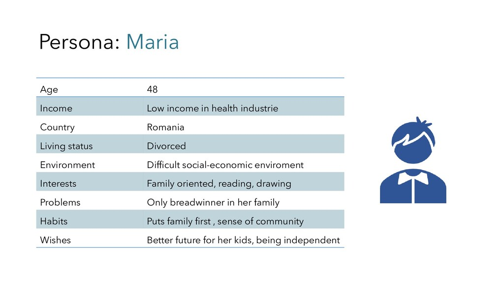 Persona: Maria Age 48 Income Low income in heal...