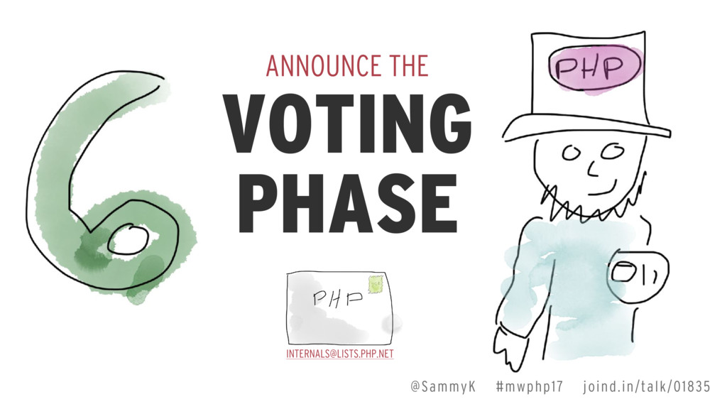 ANNOUNCE THE VOTING PHASE INTERNALS@LISTS.PHP.N...