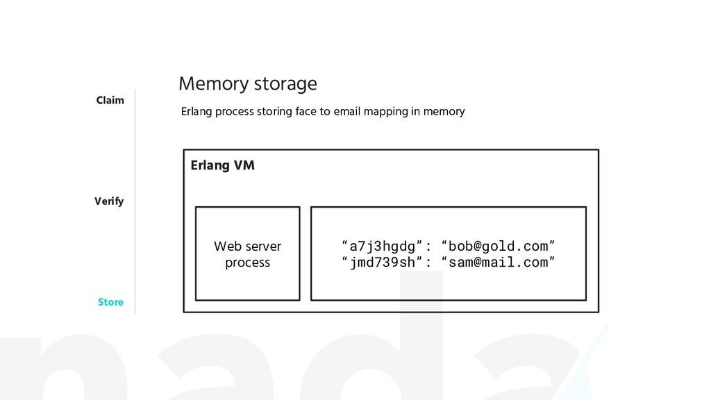 Claim Verify Store Memory storage Erlang proces...
