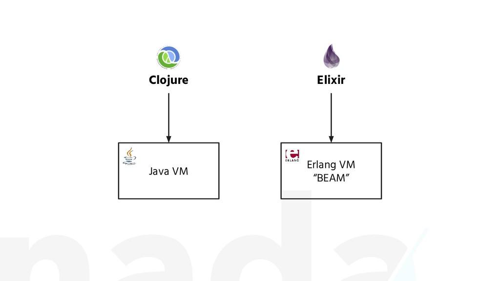 """Clojure Java VM Elixir Erlang VM """"BEAM"""""""