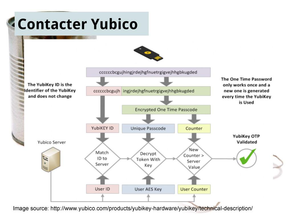 Contacter Yubico Image source: http://www.yubic...