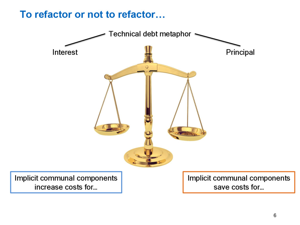 To refactor or not to refactor… 6 Implicit comm...