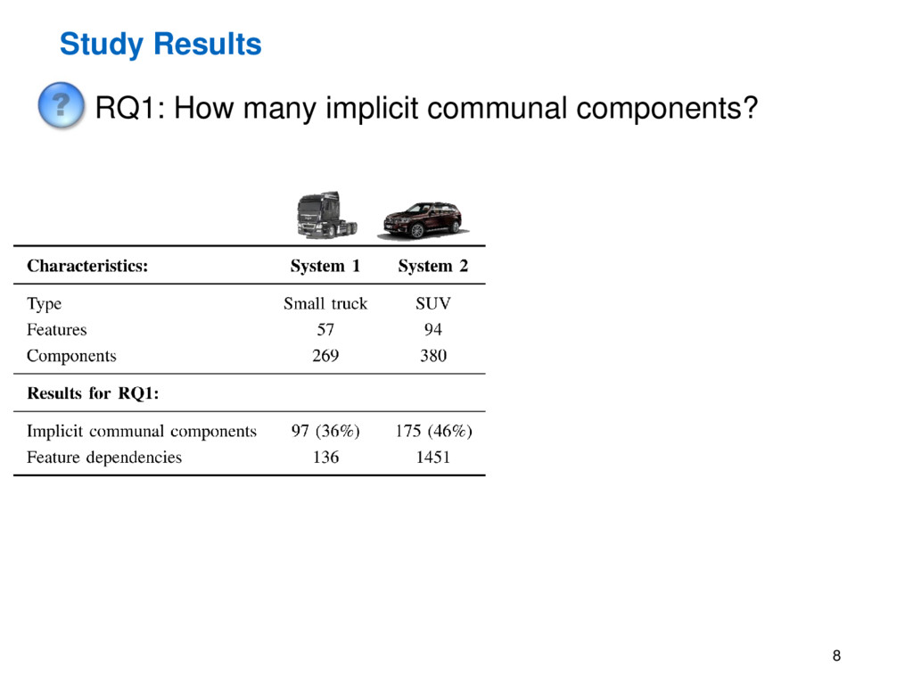 Study Results 8 • RQ1: How many implicit commun...