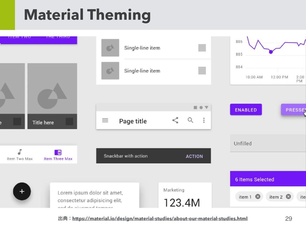 Material Theming ग़యɿhttps://material.io/de...