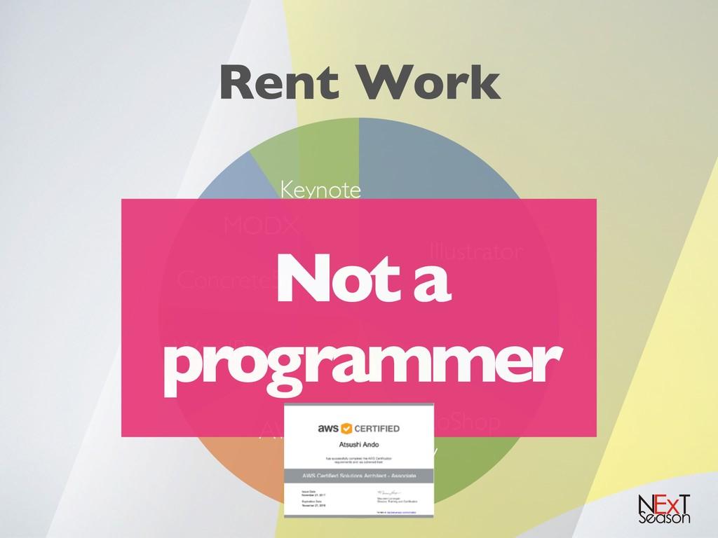 Rent Work Keynote MODX Concrete5 WordPress AWS ...