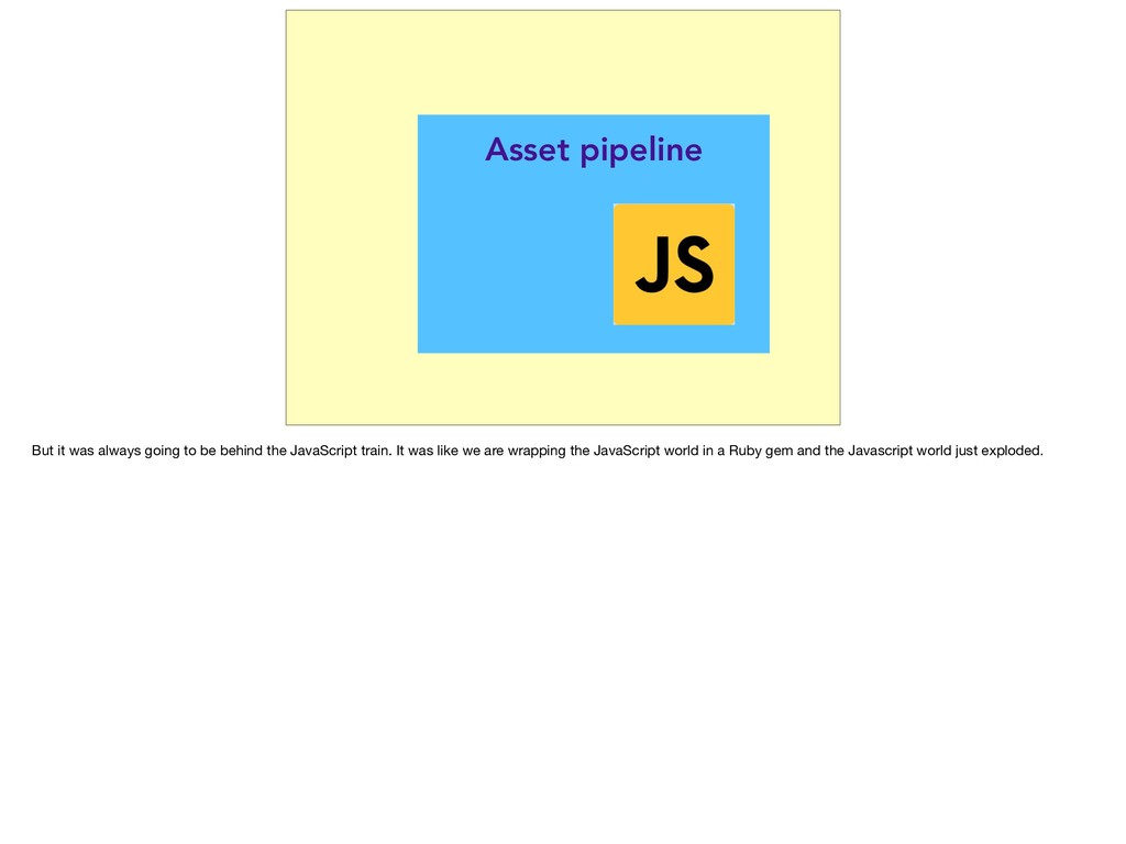 Asset pipeline But it was always going to be be...