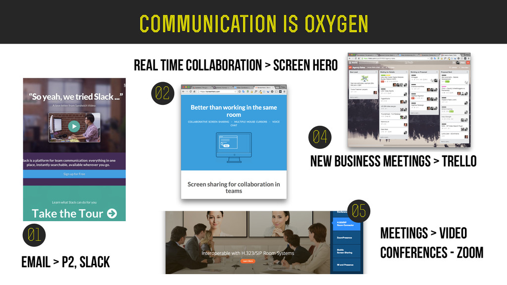 communication is oxygen 01 02 04 Real time coll...